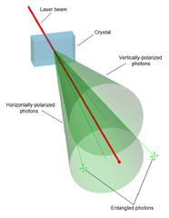 Taken from https://en.wikipedia.org/wiki/Quantum_entanglement