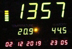 Carbon dioxide measurement